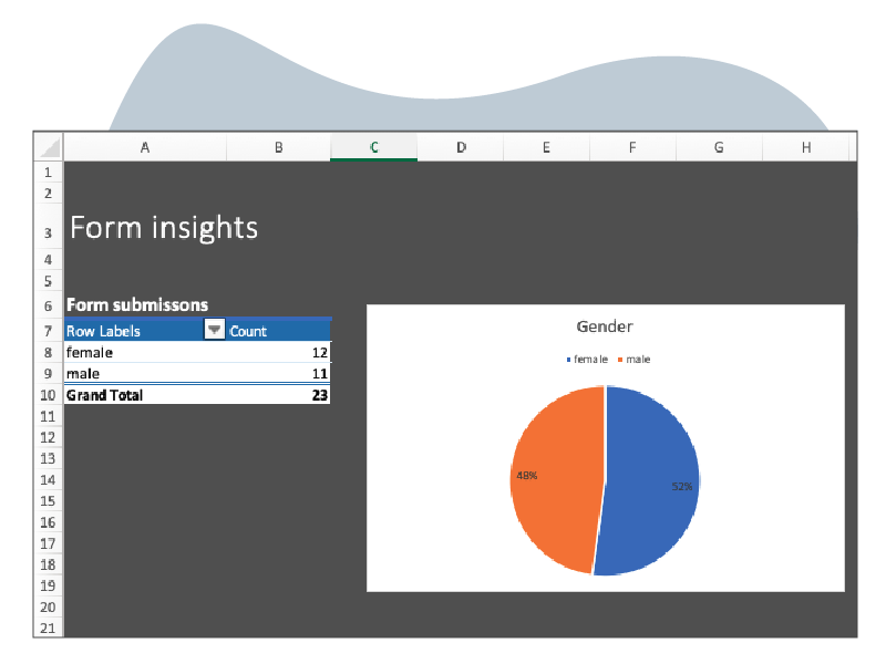 HotHealth form insights